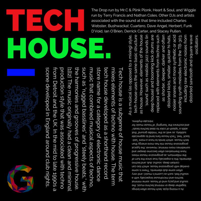 Glut it 20 tech house no set beat ft glut it for Tech house songs